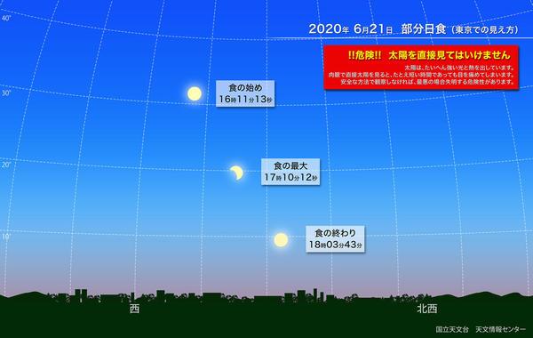 部分日食.jpg