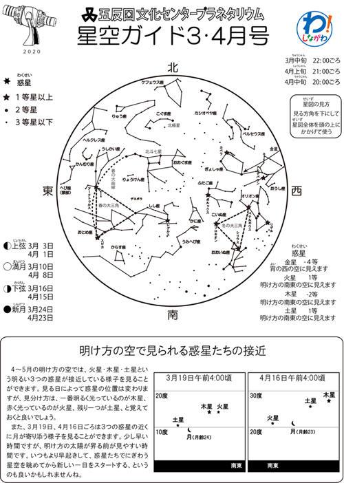 2020年03月04月星空ガイド表4.jpg